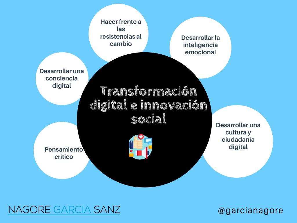 transformacion digital e innovacion social