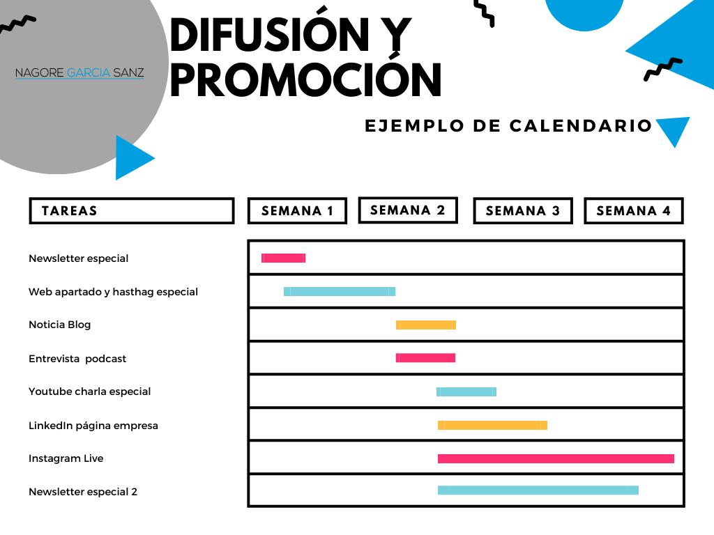 Calendario de comunicación
